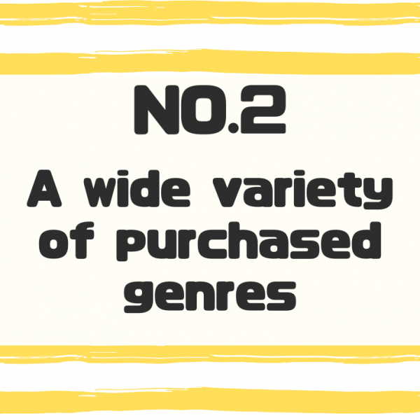 A wide variety of purchased genres